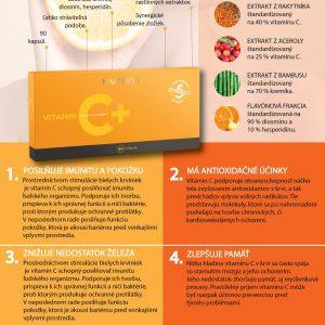 Larens Nutrivi Vitamín C a jeho účinky