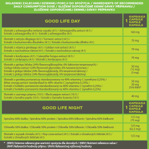 Nutrivi kapsule – zloženie