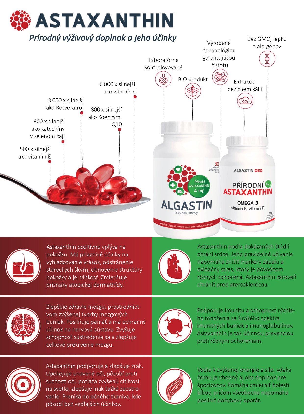 Astaxanthin a jeho účinky